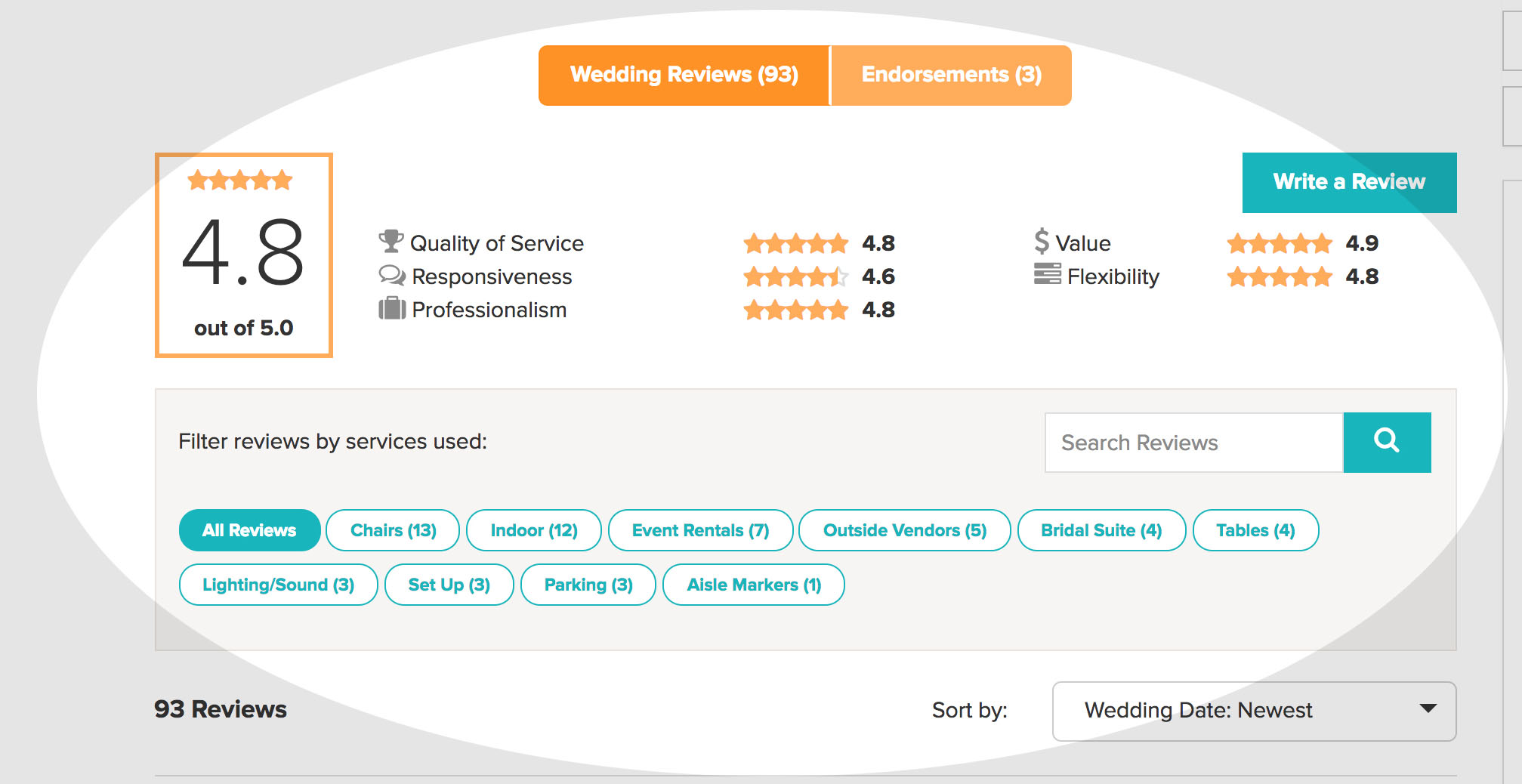 WeddingWire Helps to Empower Couples and Advance Businesses with ...